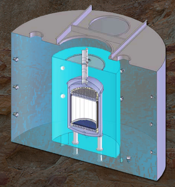 The proposed LUX ZEPLIN would contain seven metric tons of liquid xenon in its innermost vessel. The xenon container would be immersed in an acrylic tank of organic liquid scintillator to help identify non-WIMP events. The outer vessel is the existing steel tank of water, which helps shield the experiment from radioactive decay in the surrounding rock.