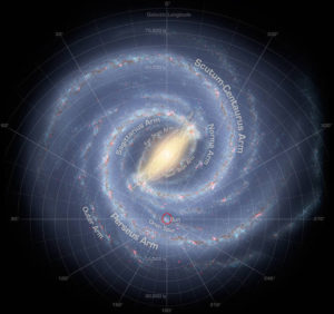 Image - A graphic view of the Milky Way, with the sun's position circled in red. Our solar system is in a region called the Orion Spur. (Credit: NASA/Adler/U. Chicago/Wesleyan/JPL-Caltech)