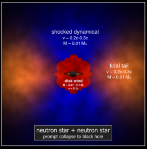 Image - Illustration showing the modeled effects of a neutron star merger that results in the formation of a black hole. (Credit: Daniel Kasen/Berkeley Lab, UC Berkeley)
