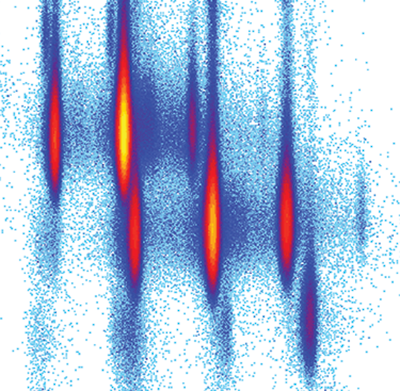 "Image - An image of the secondary beam ""cocktail"" produced at a cyclotron center in Japan in a study of Mg-40, an exotic isotope of magnesium. The X axis shows the mass-to-charge ration, and the Y axis shows the atomic number. This image was featured on the cover of the journal Physical Review Letters. (Credit: H.L. Crawford et al., Phys. Rev. Lett. 122, 052501, 2019)"
