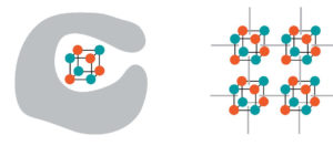 To hold the catalysts in place, the researchers used a MOF as a scaffold (illustration, right) – similar to how tetramanganese, a MOF catalyst in natural photosynthesis, protects itself from self-destruction by hiding in a protein pocket (left). (Credit: Andy Nguyen et al./Berkeley Lab)